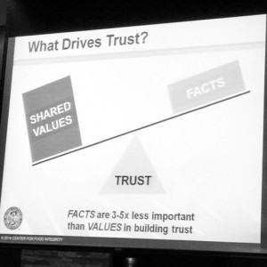 What Drives Trust